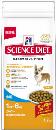 サイエンスダイエット ライト 小粒 肥満傾向の成犬用 (800g・1.7kg・3.6kg・7.0kg)