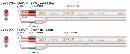 GVVF5.5Sq×2+1.6 50m巻 協和